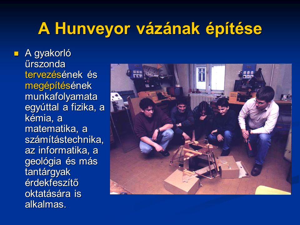 A Hunveyor vázának építése A gyakorló űrszonda tervezésének és megépítésének munkafolyamata egyúttal a fizika, a kémia, a matematika, a számítástechnika, az informatika, a geológia és más tantárgyak érdekfeszítő oktatására is alkalmas.
