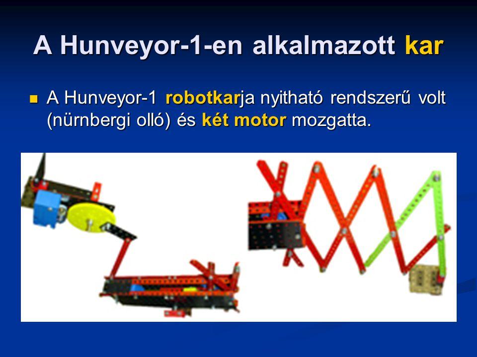 A Hunveyor-1-en alkalmazott kar A Hunveyor-1 robotkarja nyitható rendszerű volt (nürnbergi olló) és két motor mozgatta.