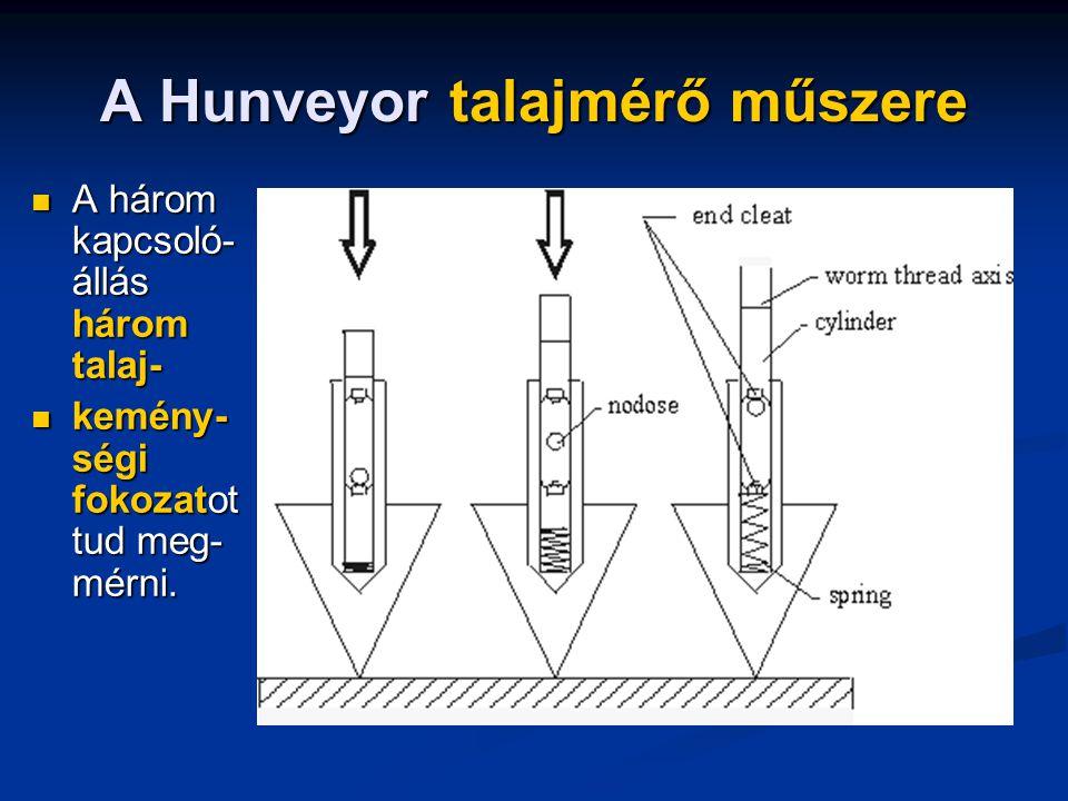 A Hunveyor talajmérő műszere A három kapcsoló- állás három talaj- A három kapcsoló- állás három talaj- kemény- ségi fokozatot tud meg- mérni.