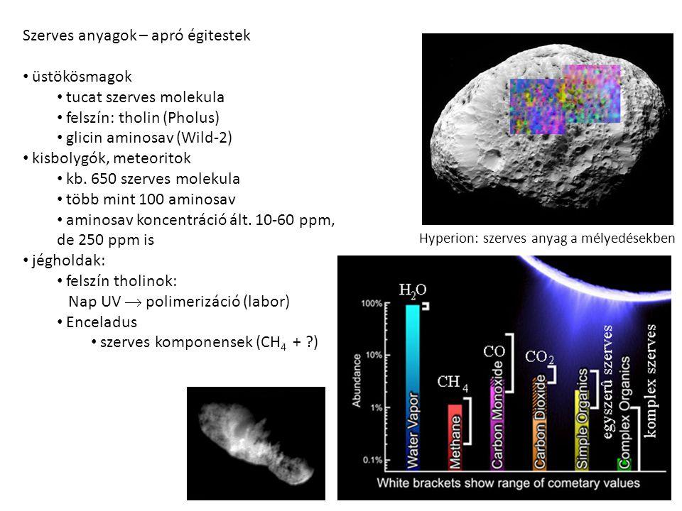 Szerves anyagok – apró égitestek üstökösmagok tucat szerves molekula felszín: tholin (Pholus) The Composition of Centaur 5145 Pholus glicin aminosav (