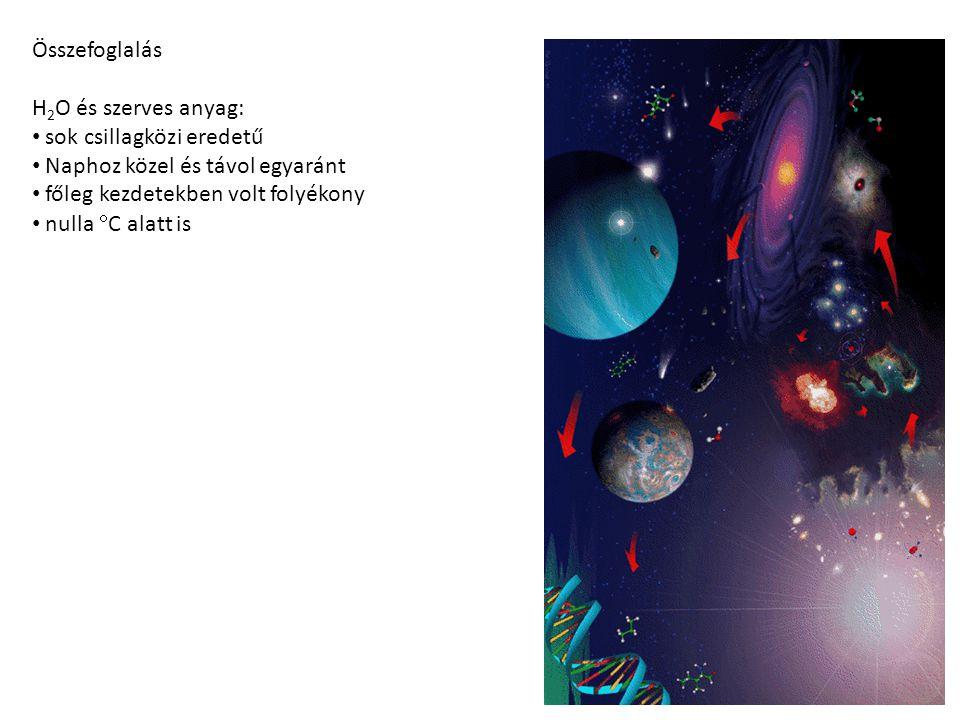 Összefoglalás H 2 O és szerves anyag: sok csillagközi eredetű Naphoz közel és távol egyaránt főleg kezdetekben volt folyékony nulla  C alatt is