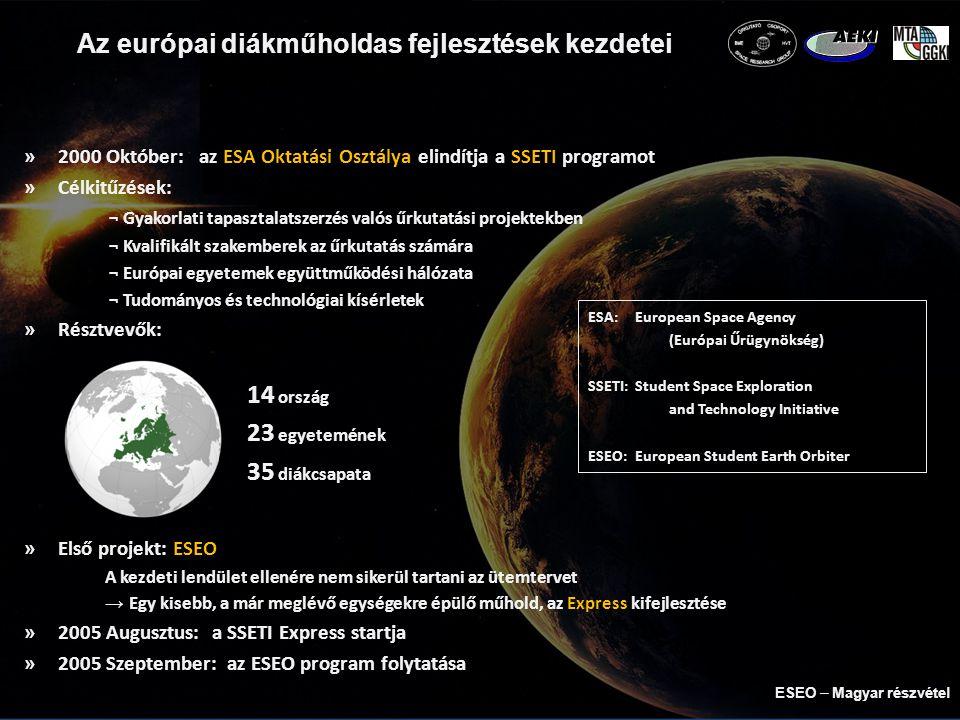 Az európai diákműholdas fejlesztések kezdetei »2000 Október:az ESA Oktatási Osztálya elindítja a SSETI programot »Célkitűzések: ¬ Gyakorlati tapasztalatszerzés valós űrkutatási projektekben ¬ Kvalifikált szakemberek az űrkutatás számára ¬ Európai egyetemek együttműködési hálózata ¬ Tudományos és technológiai kísérletek »Résztvevők: 14 ország 23 egyetemének 35 diákcsapata »Első projekt: ESEO A kezdeti lendület ellenére nem sikerül tartani az ütemtervet → Egy kisebb, a már meglévő egységekre épülő műhold, az Express kifejlesztése »2005 Augusztus: a SSETI Express startja »2005 Szeptember: az ESEO program folytatása ESA:European Space Agency (Európai Űrügynökség) SSETI:Student Space Exploration and Technology Initiative ESEO:European Student Earth Orbiter ESEO  Magyar részvétel