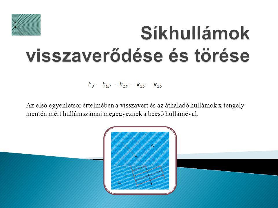 Az első egyenletsor értelmében a visszavert és az áthaladó hullámok x tengely mentén mért hullámszámai megegyeznek a beeső hulláméval.