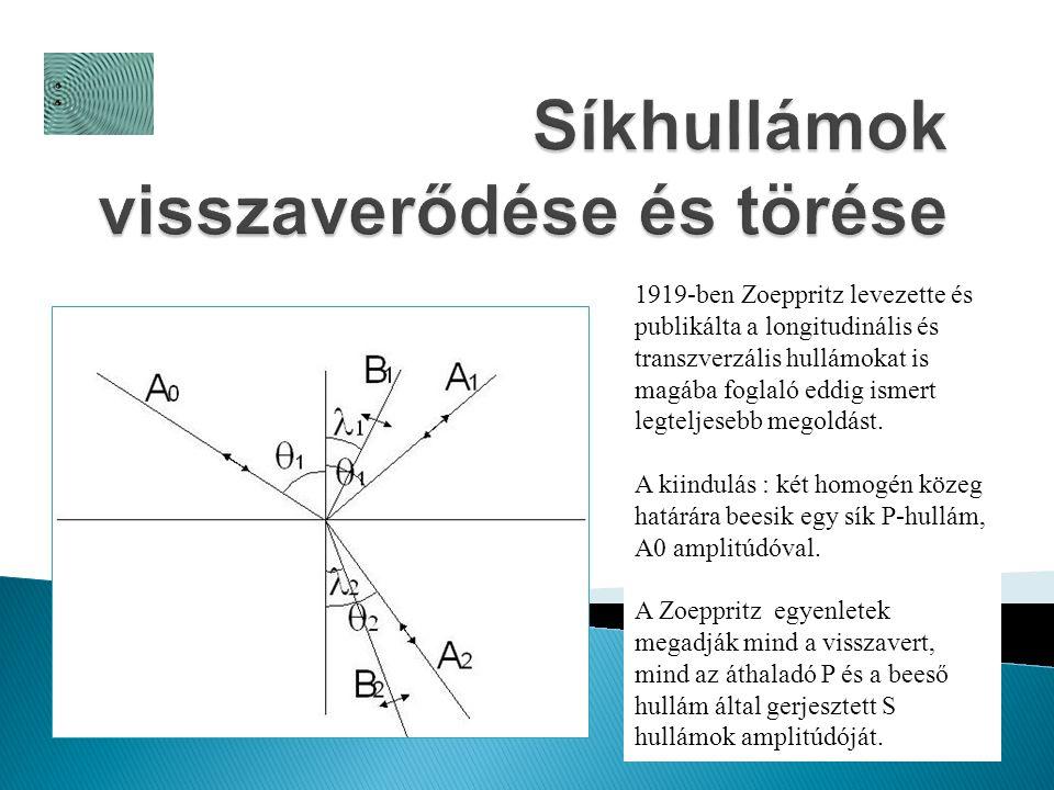 1919-ben Zoeppritz levezette és publikálta a longitudinális és transzverzális hullámokat is magába foglaló eddig ismert legteljesebb megoldást. A kiin