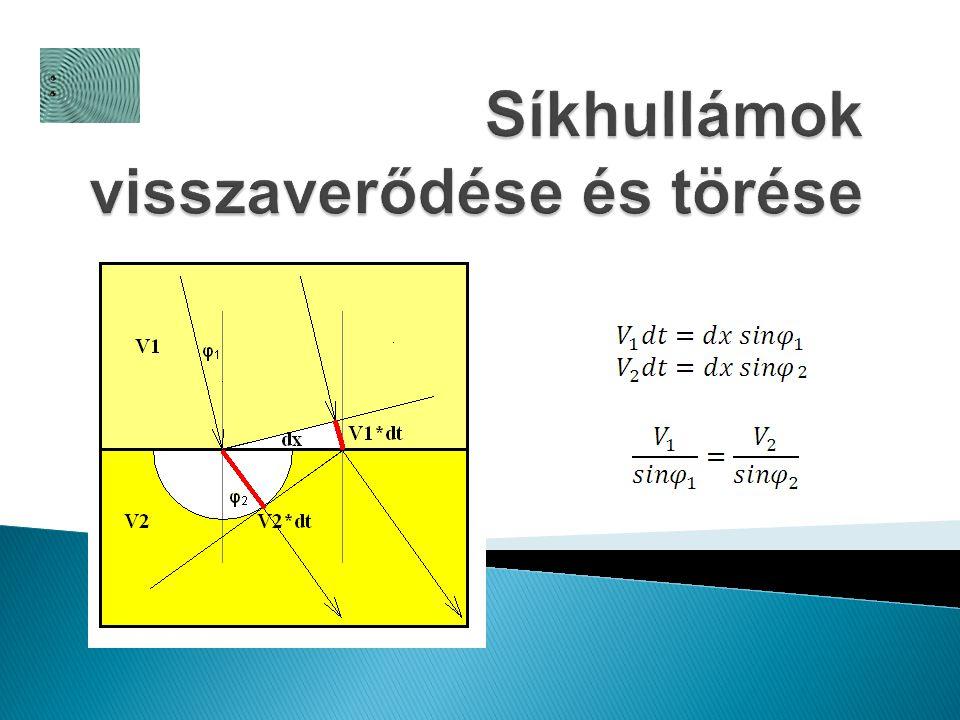 A Zoeppritz egyenleteket többen megpróbálták használható alakra hozni.