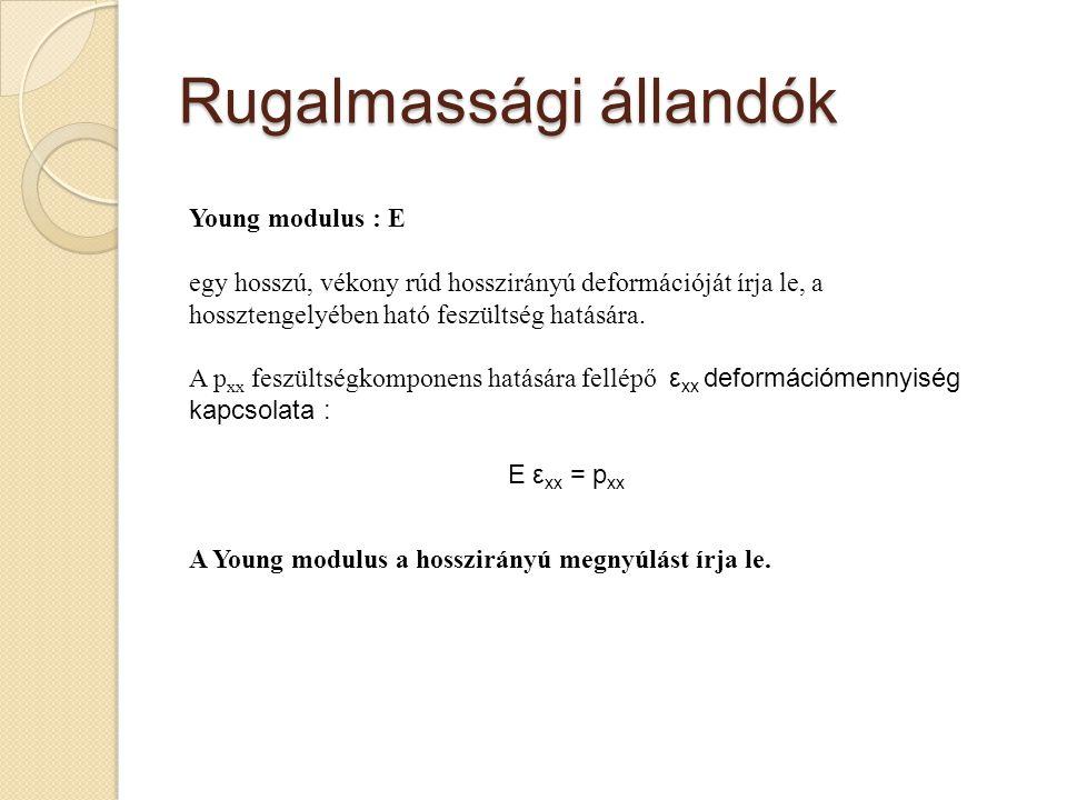 Rugalmassági állandók Young modulus : E egy hosszú, vékony rúd hosszirányú deformációját írja le, a hossztengelyében ható feszültség hatására. A p xx