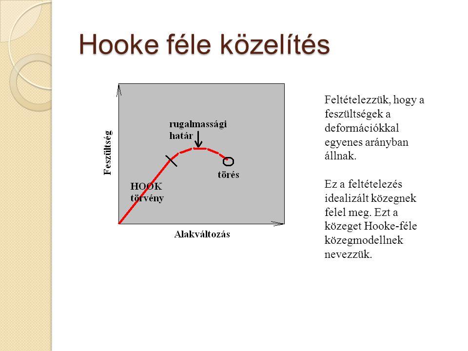 Hooke féle közelítés Feltételezzük, hogy a feszültségek a deformációkkal egyenes arányban állnak. Ez a feltételezés idealizált közegnek felel meg. Ezt