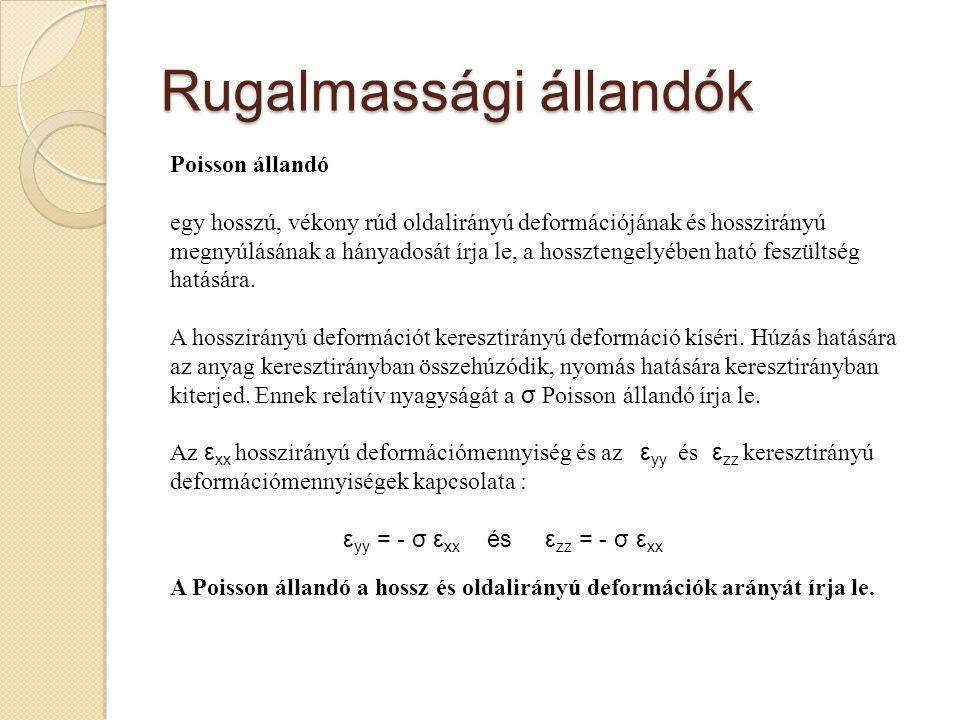 Rugalmassági állandók Poisson állandó egy hosszú, vékony rúd oldalirányú deformációjának és hosszirányú megnyúlásának a hányadosát írja le, a hosszten