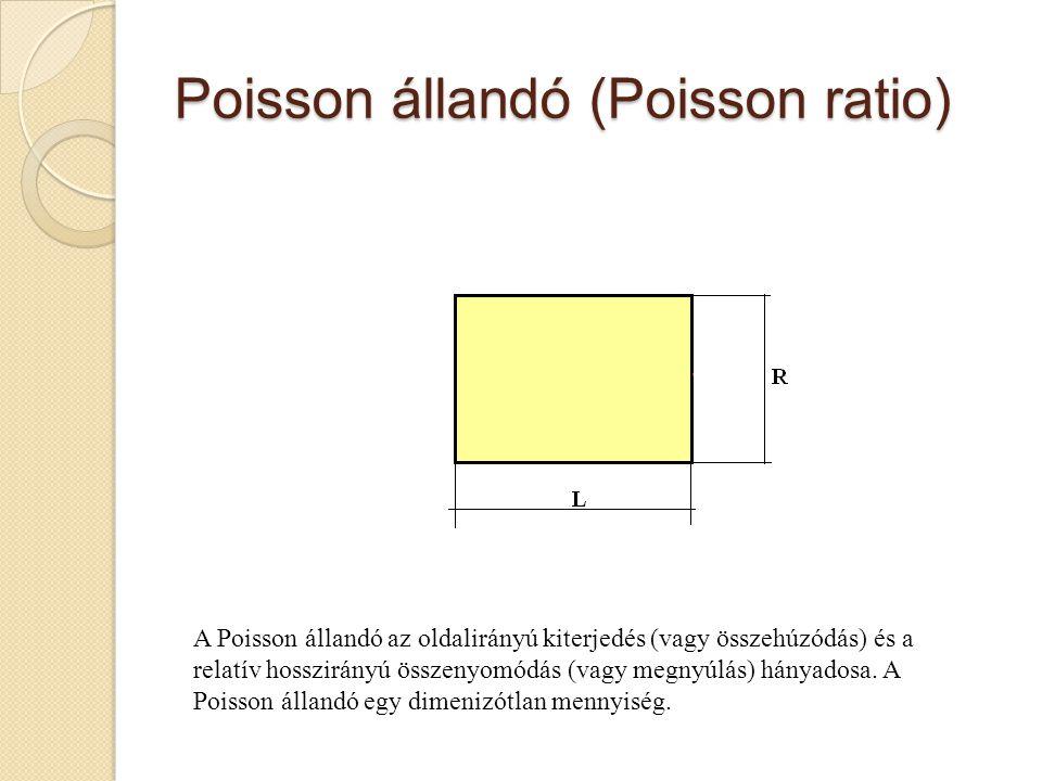 Poisson állandó (Poisson ratio) A Poisson állandó az oldalirányú kiterjedés (vagy összehúzódás) és a relatív hosszirányú összenyomódás (vagy megnyúlás
