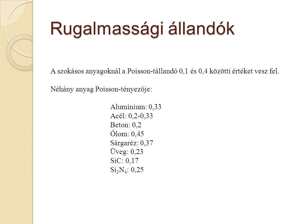 Rugalmassági állandók A szokásos anyagoknál a Poisson-tállandó 0,1 és 0,4 közötti értéket vesz fel. Néhány anyag Poisson-tényezője: Alumínium: 0,33 Ac