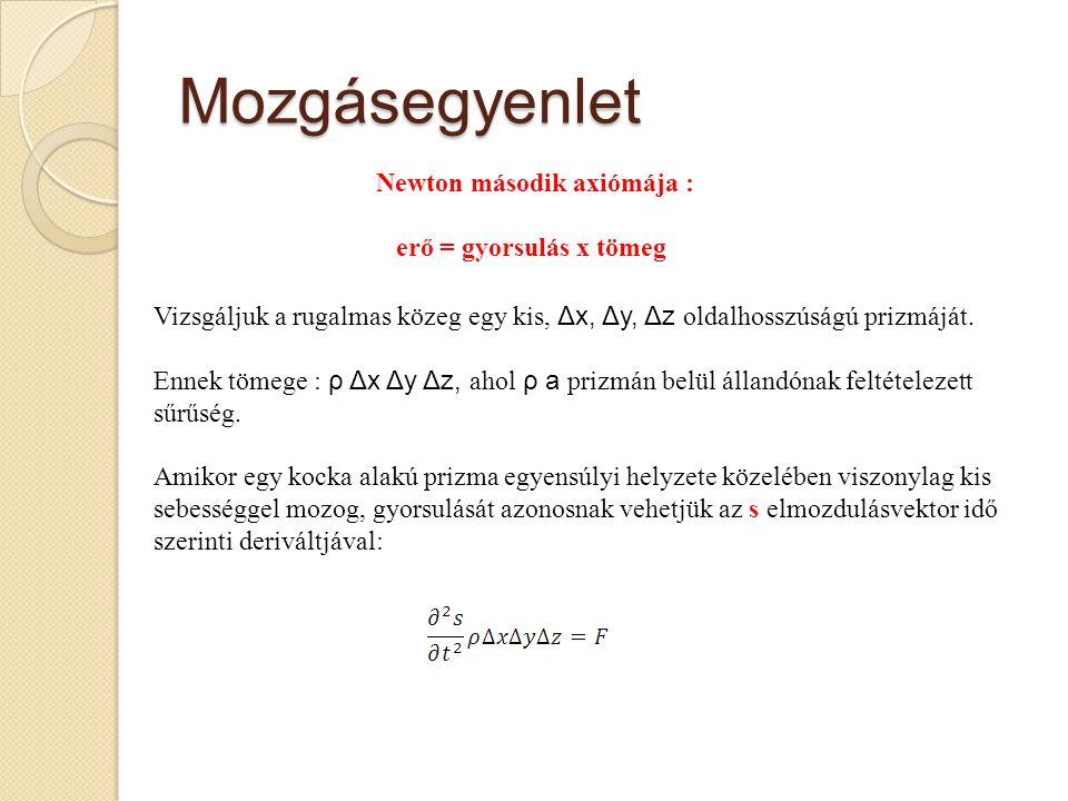 Mozgásegyenlet Newton második axiómája : erő = gyorsulás x tömeg Vizsgáljuk a rugalmas közeg egy kis, Δx, Δy, Δz oldalhosszúságú prizmáját. Ennek töme