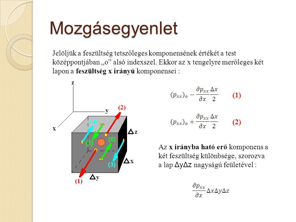 """Mozgásegyenlet Jelöljük a feszültség tetszőleges komponensének értékét a test középpontjában """"o"""" alsó indexszel. Ekkor az x tengelyre merőleges két la"""