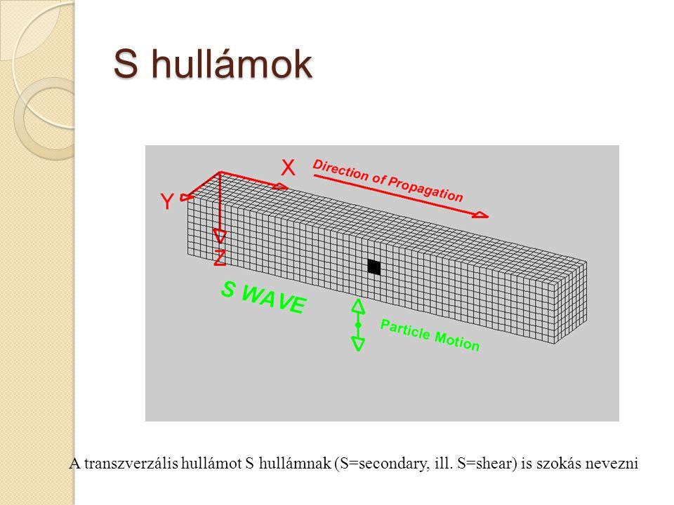 S hullámok A transzverzális hullámot S hullámnak (S=secondary, ill. S=shear) is szokás nevezni