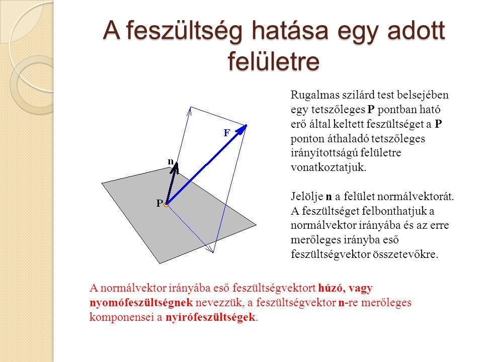 A feszültség hatása egy adott felületre Rugalmas szilárd test belsejében egy tetszőleges P pontban ható erő által keltett feszültséget a P ponton átha