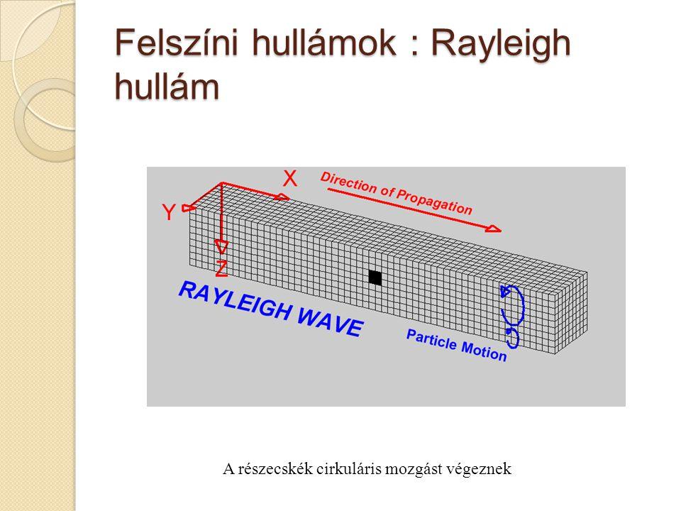 Felszíni hullámok : Rayleigh hullám A részecskék cirkuláris mozgást végeznek