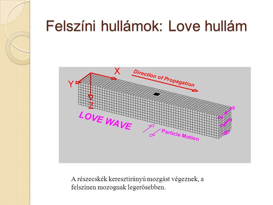 Felszíni hullámok: Love hullám A részecskék keresztirányú mozgást végeznek, a felszínen mozognak legerősebben.