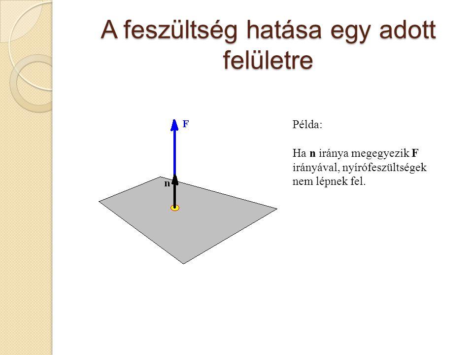 A feszültség hatása egy adott felületre Példa: Ha n iránya megegyezik F irányával, nyírófeszültségek nem lépnek fel.