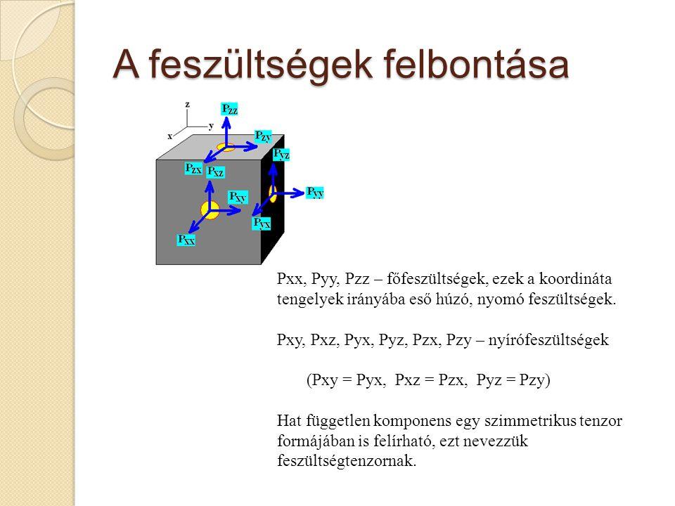 A feszültségek felbontása Az egyes tengelyekre merőleges három felületelemre ható feszültségek komponensei : p xx p xy p xz p yx p yy p yz p zx p zy p zz A feszültség tenzor kilenc eleme nem független egymástól.