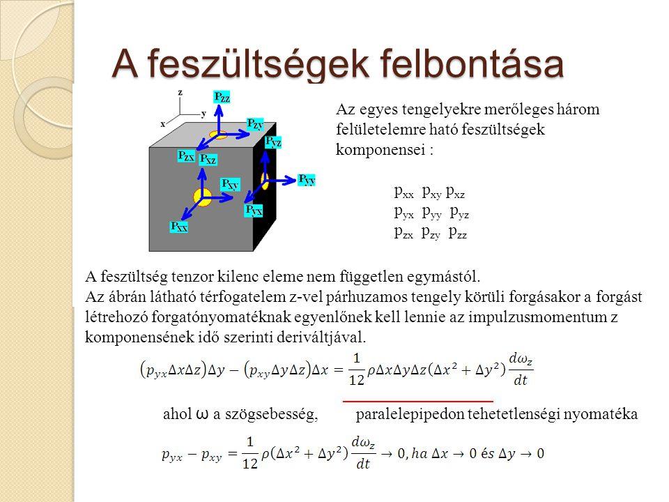 A feszültségek felbontása Az egyes tengelyekre merőleges három felületelemre ható feszültségek komponensei : p xx p xy p xz p yx p yy p yz p zx p zy p