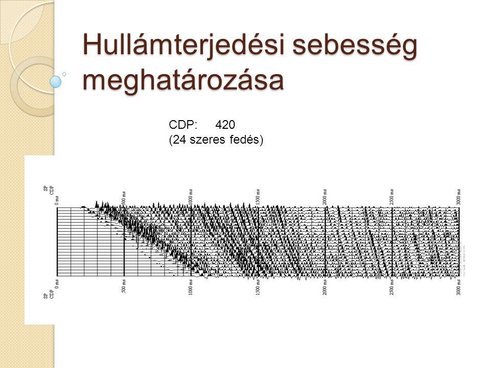 Hullámterjedési sebesség meghatározása CDP: 420 (24 szeres fedés)