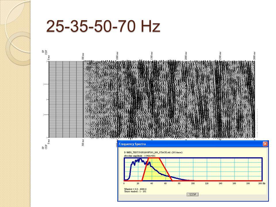 25-35-50-70 Hz
