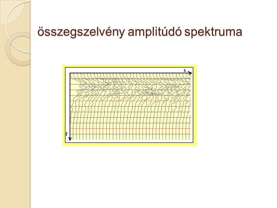 összegszelvény amplitúdó spektruma