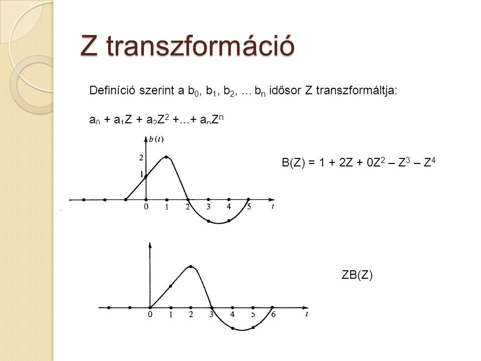 Z transzformáció Definíció szerint a b 0, b 1, b 2,...
