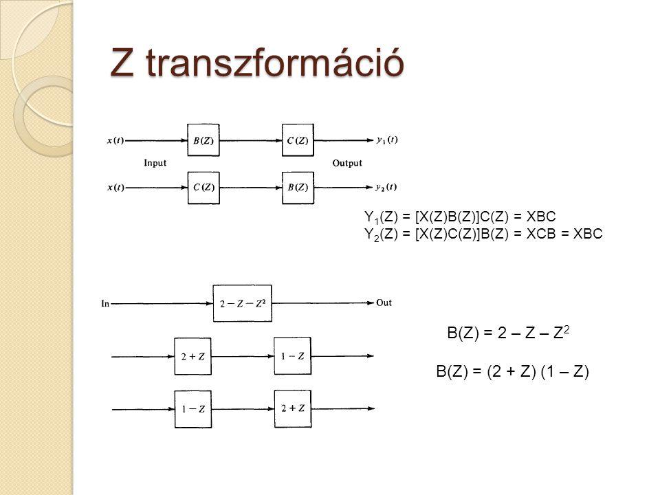Y 1 (Z) = [X(Z)B(Z)]C(Z) = XBC Y 2 (Z) = [X(Z)C(Z)]B(Z) = XCB = XBC B(Z) = 2 – Z – Z 2 B(Z) = (2 + Z) (1 – Z)