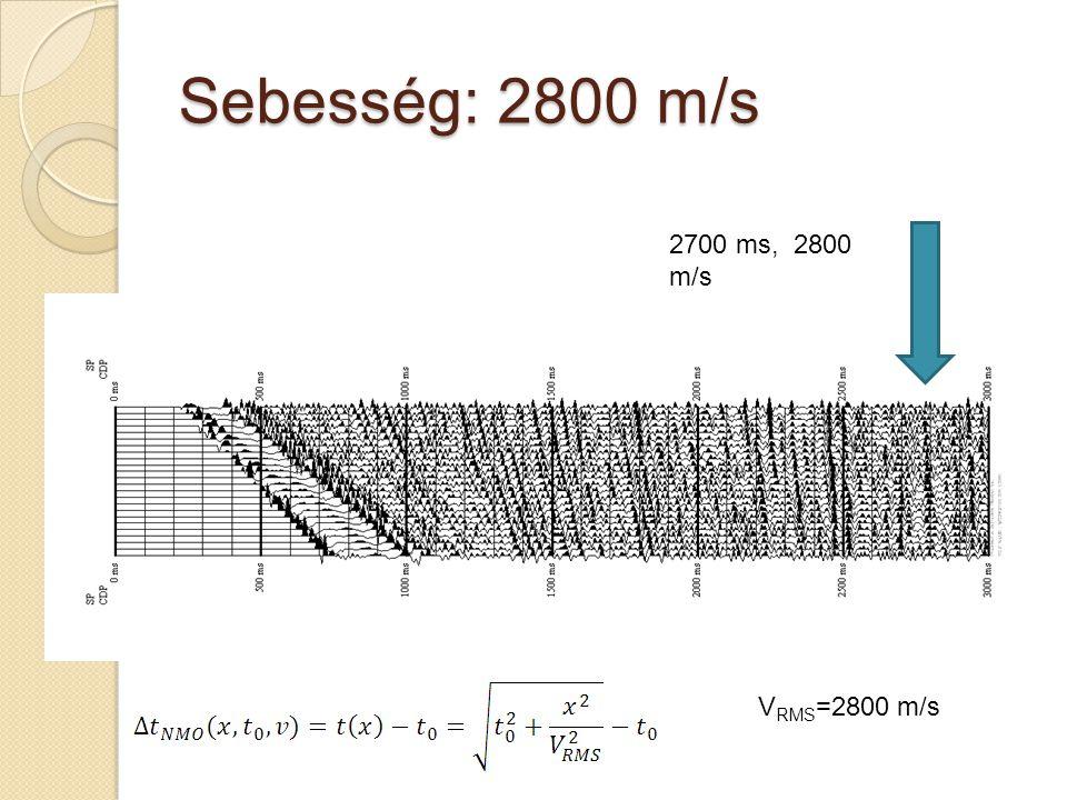 Sebesség: 2800 m/s 2700 ms, 2800 m/s V RMS =2800 m/s