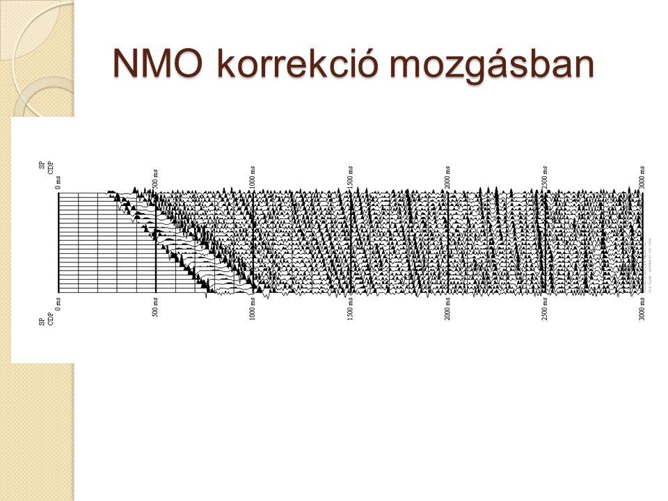 NMO korrekció mozgásban