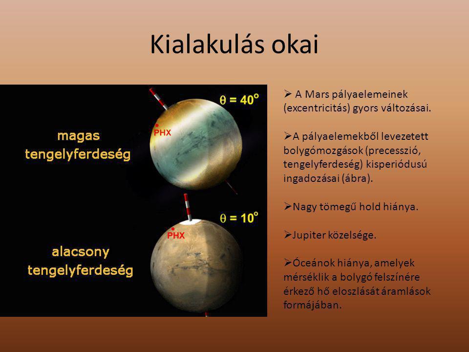 Kialakulás okai  A Mars pályaelemeinek (excentricitás) gyors változásai.  A pályaelemekből levezetett bolygómozgások (precesszió, tengelyferdeség) k