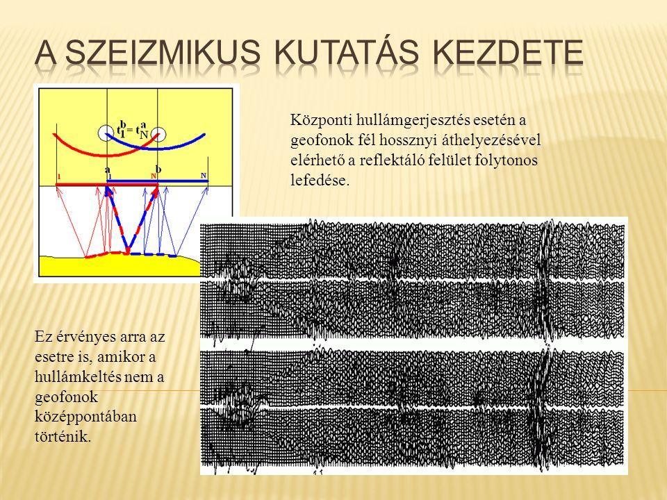 Központi hullámgerjesztés esetén a geofonok fél hossznyi áthelyezésével elérhető a reflektáló felület folytonos lefedése. Ez érvényes arra az esetre i