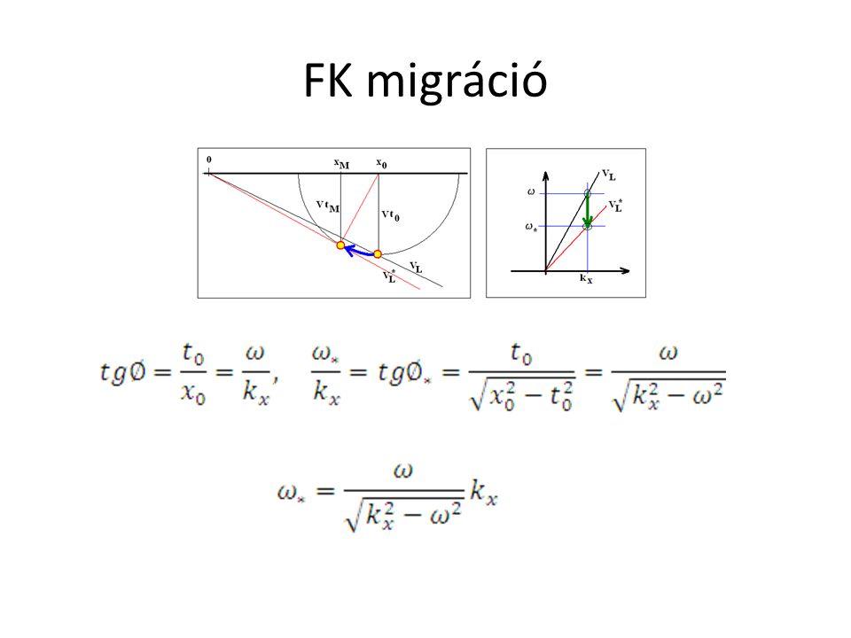 FK migráció