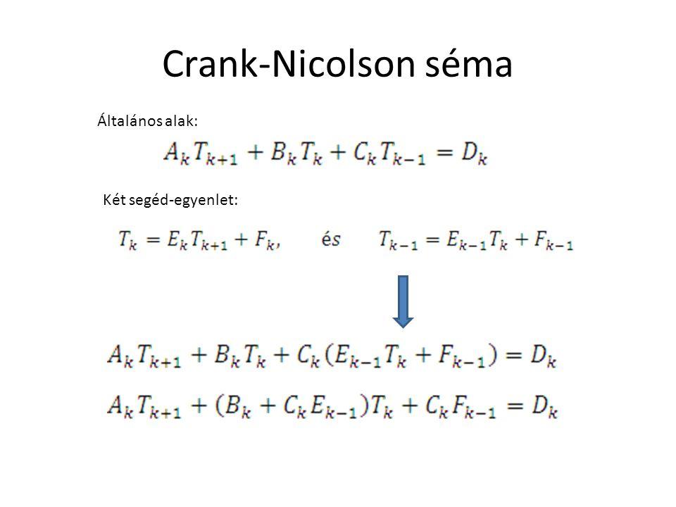 Általános alak: Két segéd-egyenlet: