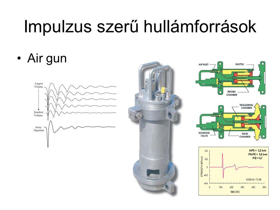 Impulzus szerű hullámforrások Air gun