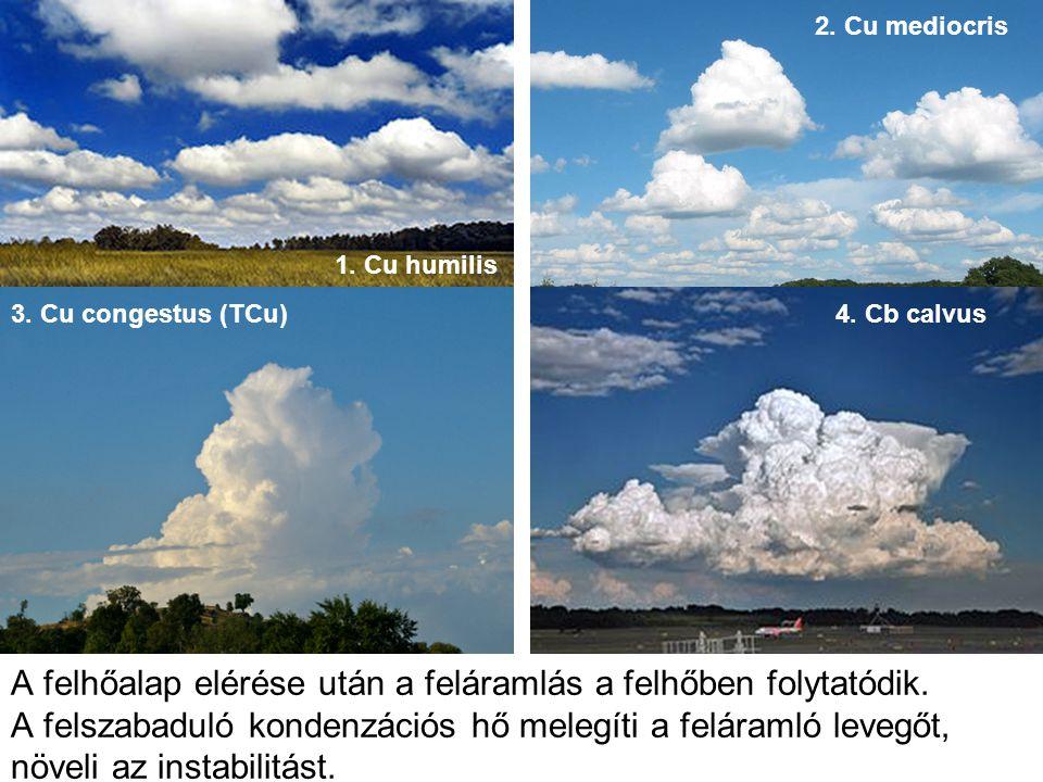 A felhőalap elérése után a feláramlás a felhőben folytatódik. A felszabaduló kondenzációs hő melegíti a feláramló levegőt, növeli az instabilitást. 1.