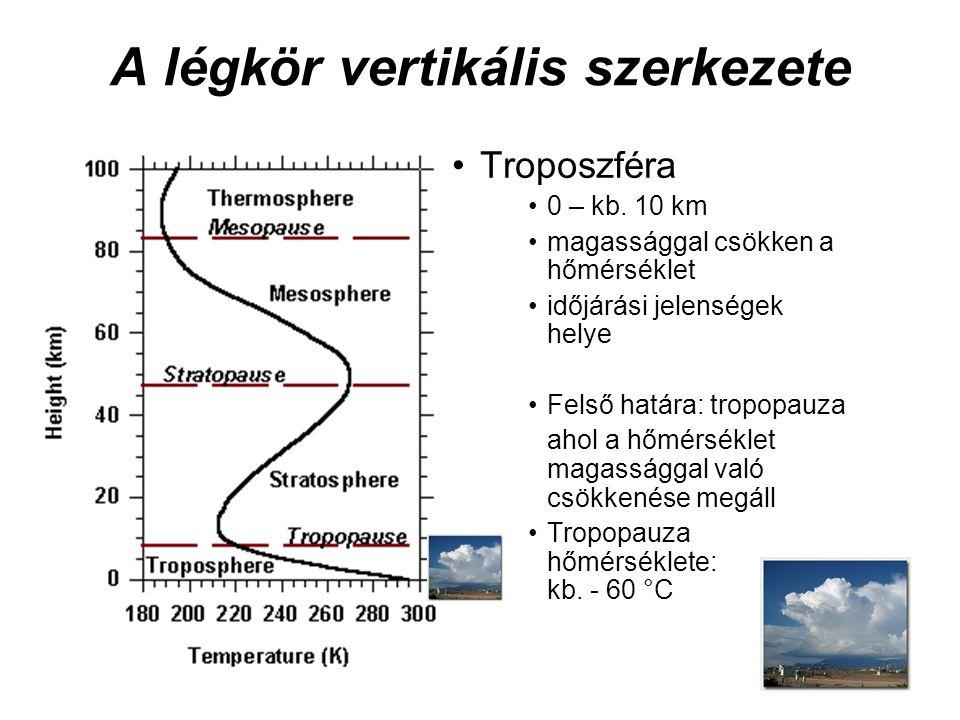 Troposzféra 0 – kb. 10 km magassággal csökken a hőmérséklet időjárási jelenségek helye Felső határa: tropopauza ahol a hőmérséklet magassággal való cs
