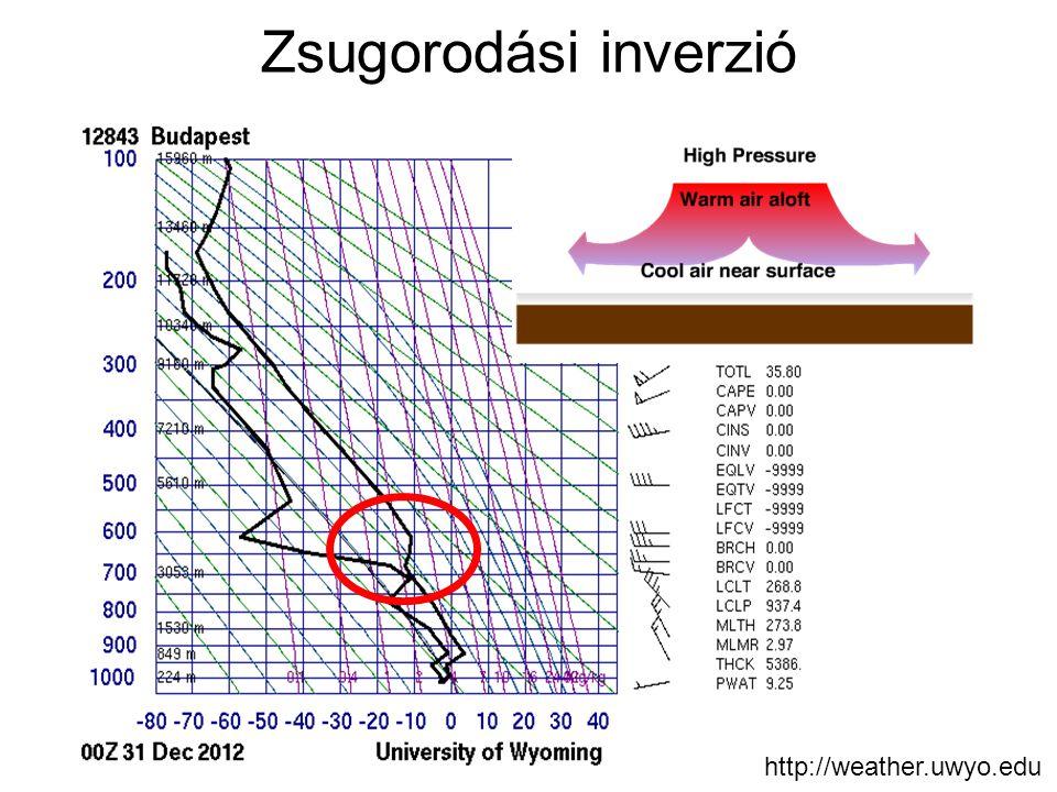 Zsugorodási inverzió http://weather.uwyo.edu