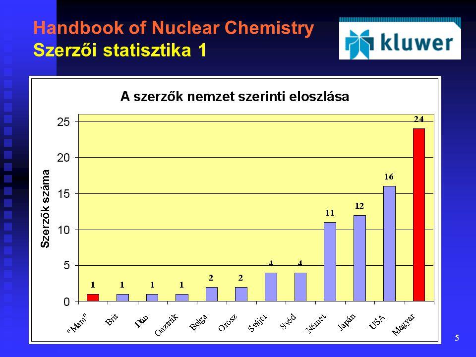 5 Handbook of Nuclear Chemistry Szerzői statisztika 1