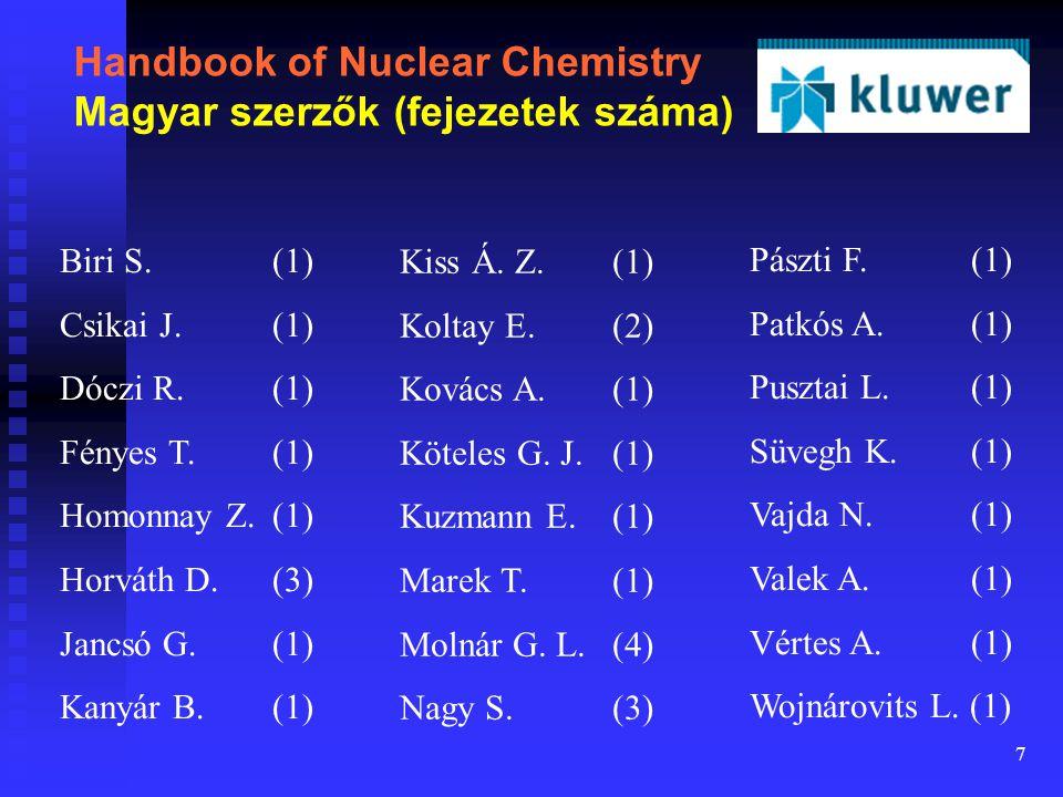 7 Handbook of Nuclear Chemistry Magyar szerzők (fejezetek száma) Biri S. (1) Csikai J. (1) Dóczi R. (1) Fényes T. (1) Homonnay Z. (1) Horváth D. (3) J