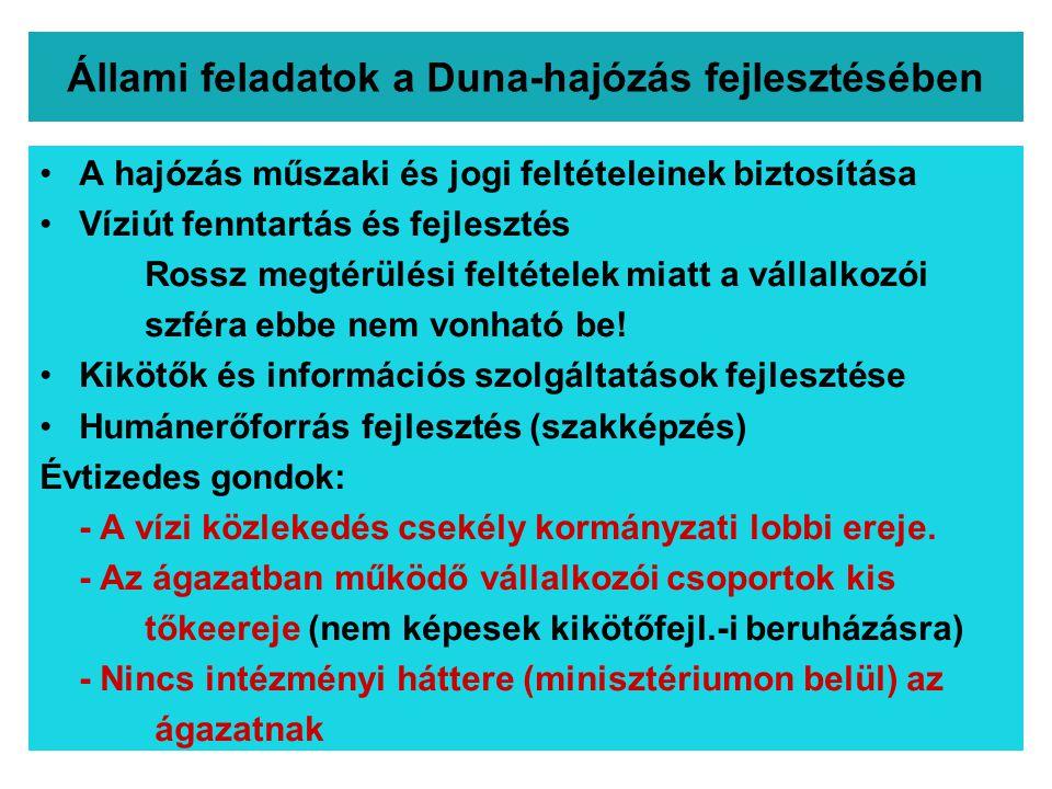 Állami feladatok a Duna-hajózás fejlesztésében A hajózás műszaki és jogi feltételeinek biztosítása Víziút fenntartás és fejlesztés Rossz megtérülési f