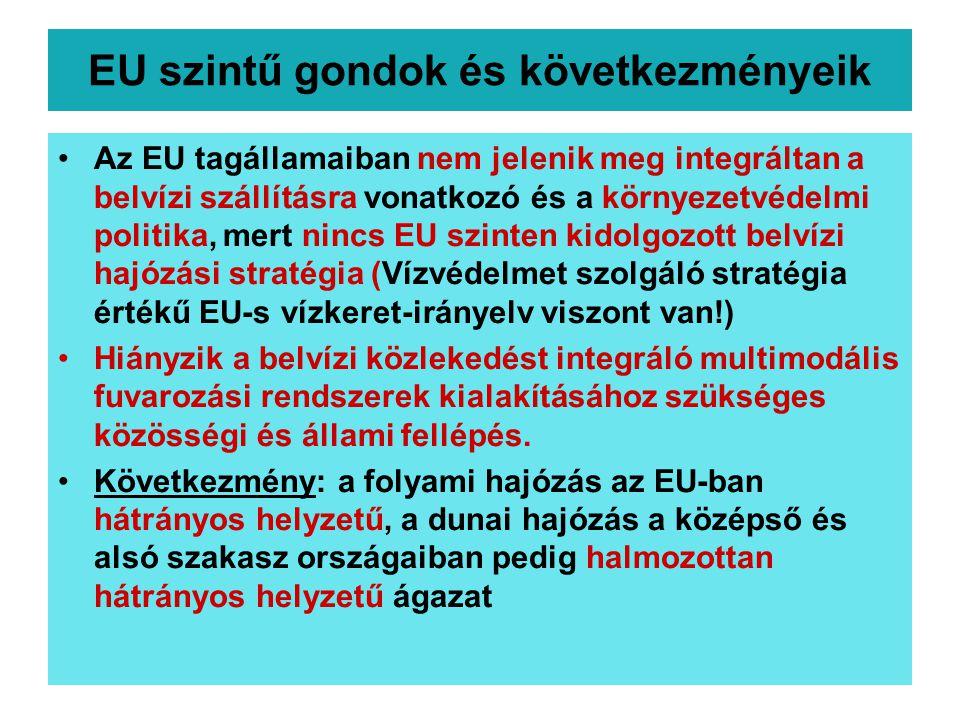 EU szintű gondok és következményeik Az EU tagállamaiban nem jelenik meg integráltan a belvízi szállításra vonatkozó és a környezetvédelmi politika, me