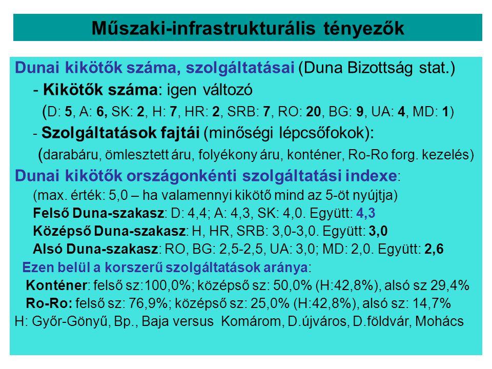 Műszaki-infrastrukturális tényezők Dunai kikötők száma, szolgáltatásai (Duna Bizottság stat.) - Kikötők száma: igen változó ( D: 5, A: 6, SK: 2, H: 7,
