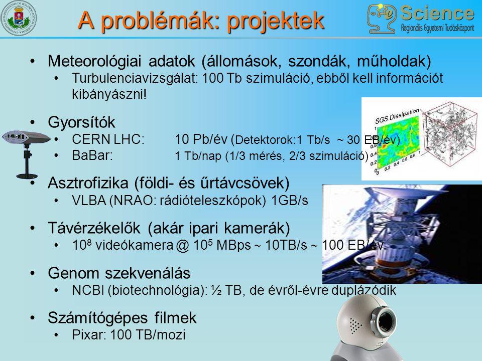 A problémák: projektek Meteorológiai adatok (állomások, szondák, műholdak) Turbulenciavizsgálat: 100 Tb szimuláció, ebből kell információt kibányászni