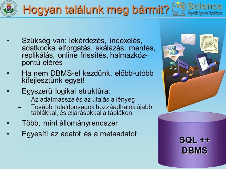 SQL ++ DBMS Hogyan találunk meg bármit? Szükség van: lekérdezés, indexelés, adatkocka elforgatás, skálázás, mentés, replikálás, online frissítés, halm