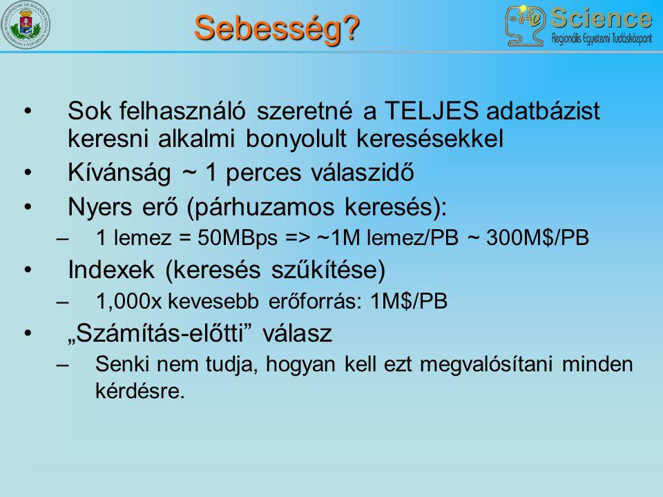 Sebesség? Sok felhasználó szeretné a TELJES adatbázist keresni alkalmi bonyolult keresésekkel Kívánság ~ 1 perces válaszidő Nyers erő (párhuzamos kere