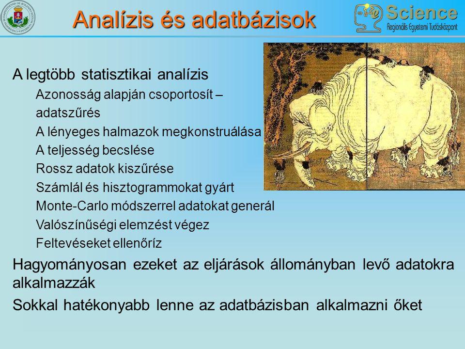 Analízis és adatbázisok A legtöbb statisztikai analízis Azonosság alapján csoportosít – adatszűrés A lényeges halmazok megkonstruálása A teljesség bec