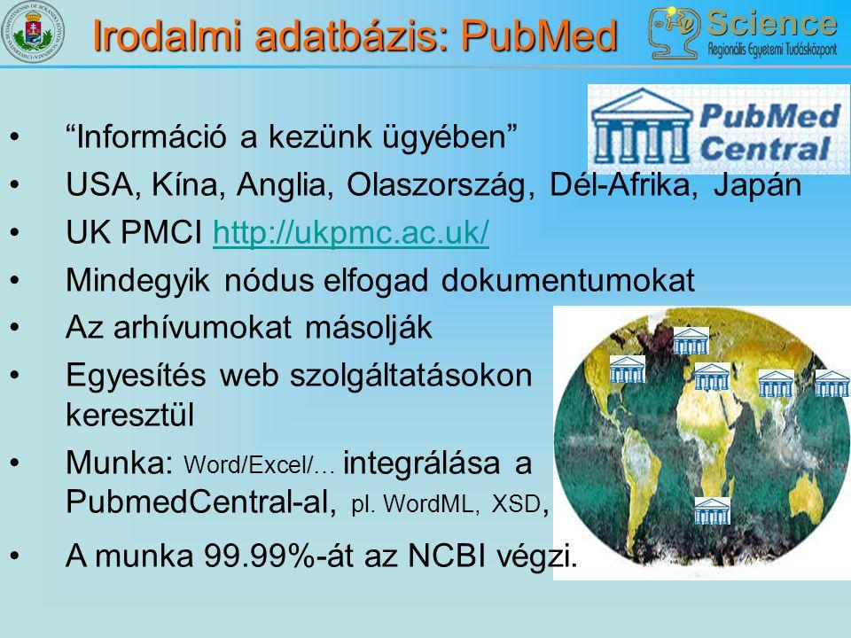 """Irodalmi adatbázis: PubMed """"Információ a kezünk ügyében"""" USA, Kína, Anglia, Olaszország, Dél-Afrika, Japán UK PMCI http://ukpmc.ac.uk/http://ukpmc.ac."""