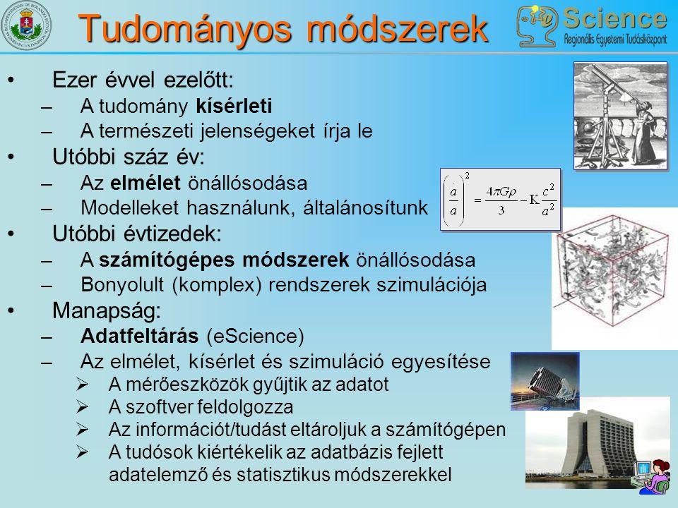 Tudományos módszerek Ezer évvel ezelőtt: –A tudomány kísérleti –A természeti jelenségeket írja le Utóbbi száz év: –Az elmélet önállósodása –Modelleket