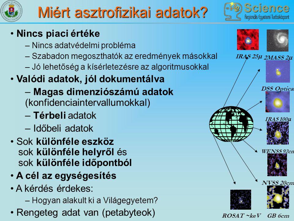 Miért asztrofizikai adatok? Nincs piaci értéke – Nincs adatvédelmi probléma – Szabadon megoszthatók az eredmények másokkal – Jó lehetőség a kísérletez